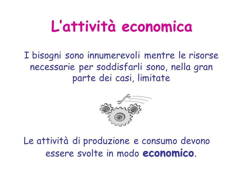 Lattività economica I bisogni sono innumerevoli mentre le risorse necessarie per soddisfarli sono, nella gran parte dei casi, limitate economico Le attività di produzione e consumo devono essere svolte in modo economico.