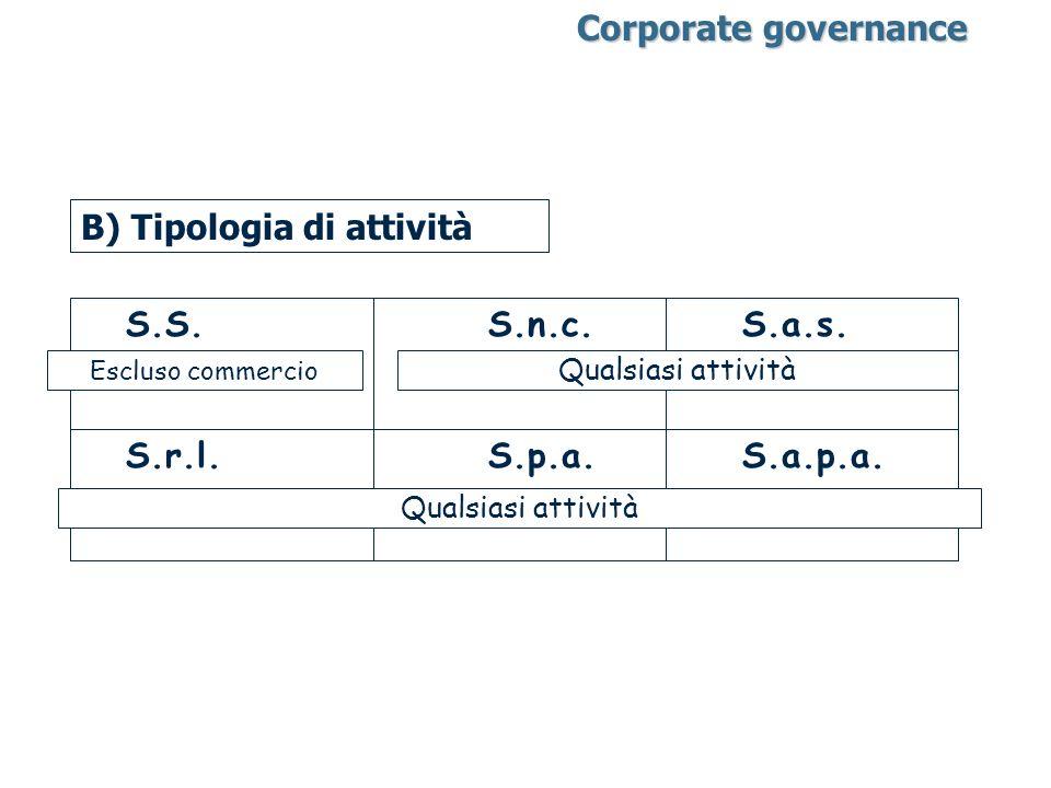 B) Tipologia di attività S.S. S.n.c. S.a.s. S.r.l. S.p.a. S.a.p.a. Escluso commercio Qualsiasi attività Corporate governance Corporate governance