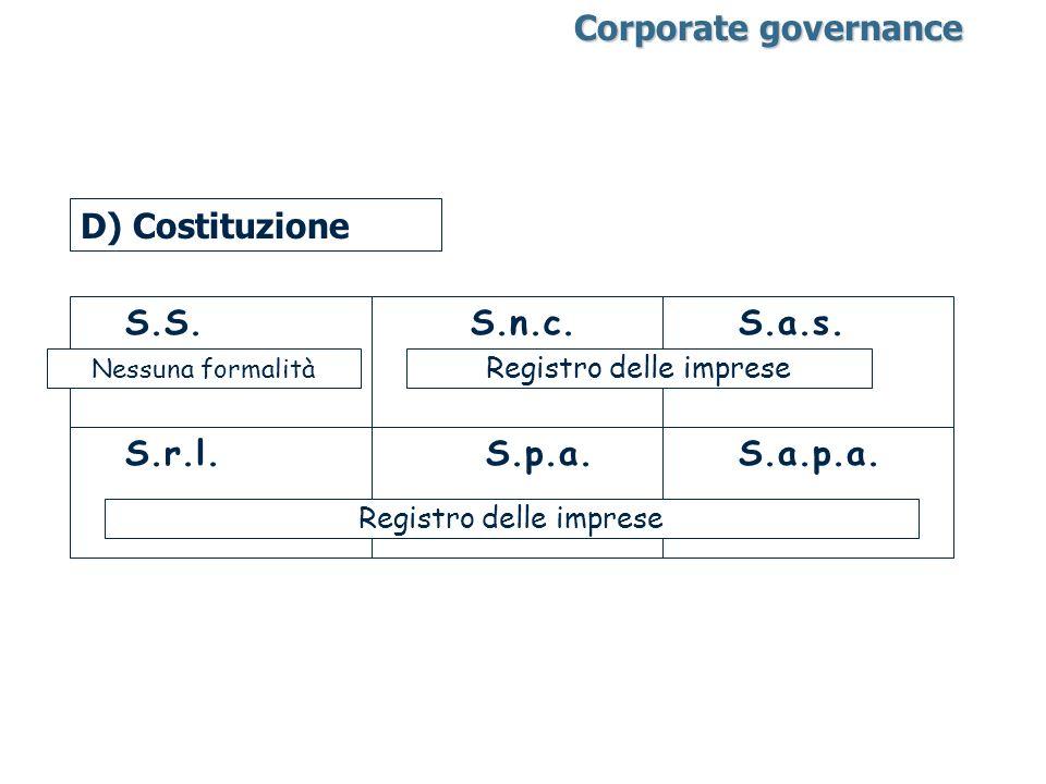 D) Costituzione S.S. S.n.c. S.a.s. S.r.l. S.p.a. S.a.p.a. Nessuna formalità Registro delle imprese Corporate governance Corporate governance