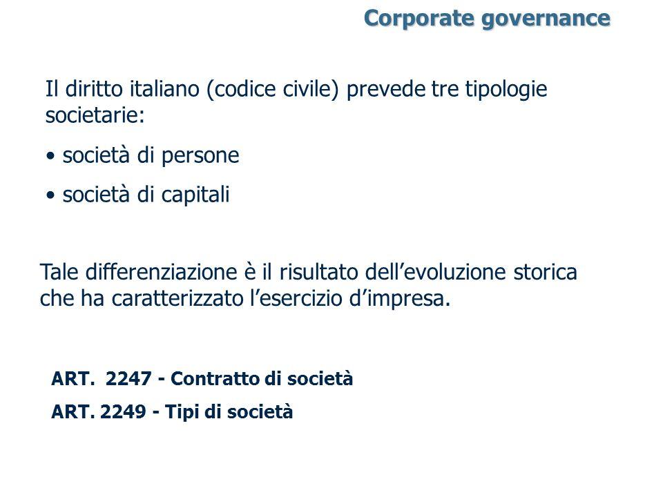 Corporate governance Corporate governance Il diritto italiano (codice civile) prevede tre tipologie societarie: società di persone società di capitali