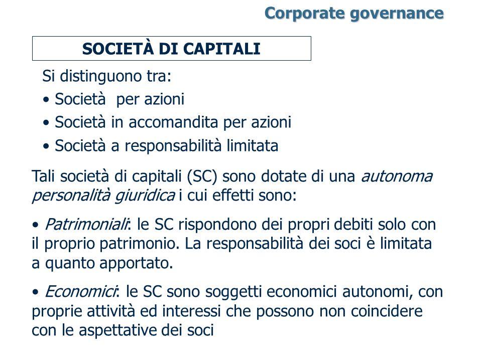 SOCIETÀ DI CAPITALI Si distinguono tra: Società per azioni Società in accomandita per azioni Società a responsabilità limitata Tali società di capital
