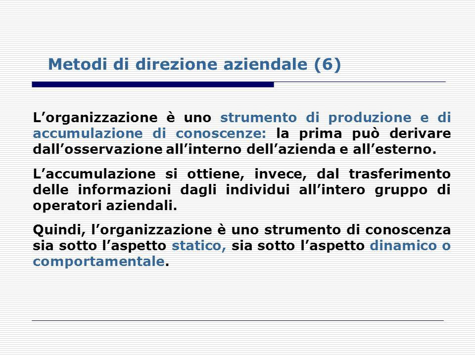 Metodi di direzione aziendale (6) Lorganizzazione è uno strumento di produzione e di accumulazione di conoscenze: la prima può derivare dallosservazio
