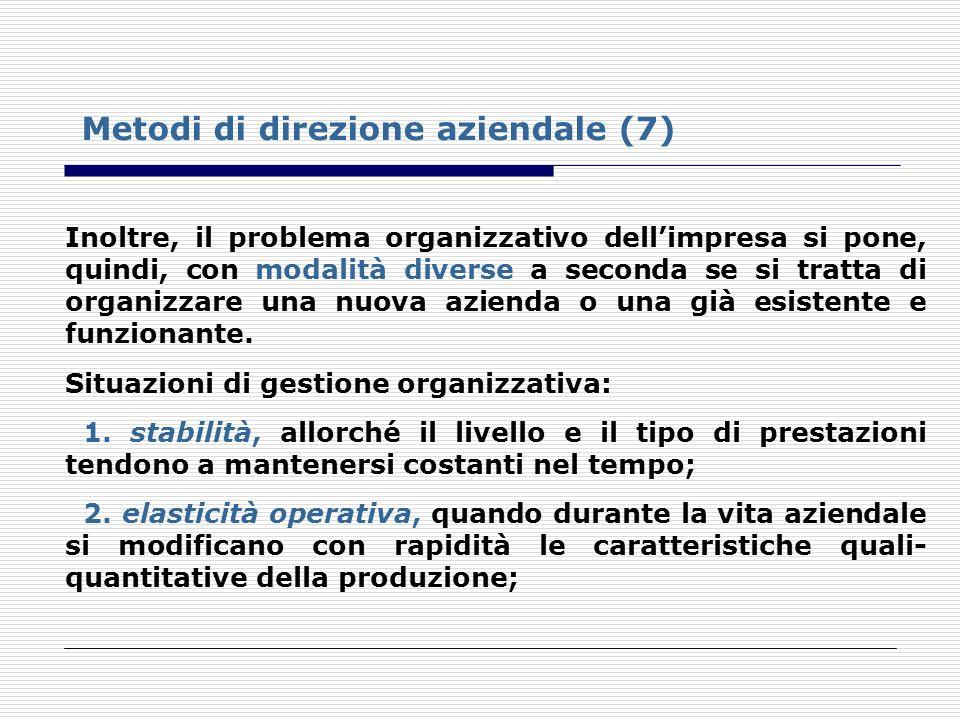 Metodi di direzione aziendale (7) Inoltre, il problema organizzativo dellimpresa si pone, quindi, con modalità diverse a seconda se si tratta di organ