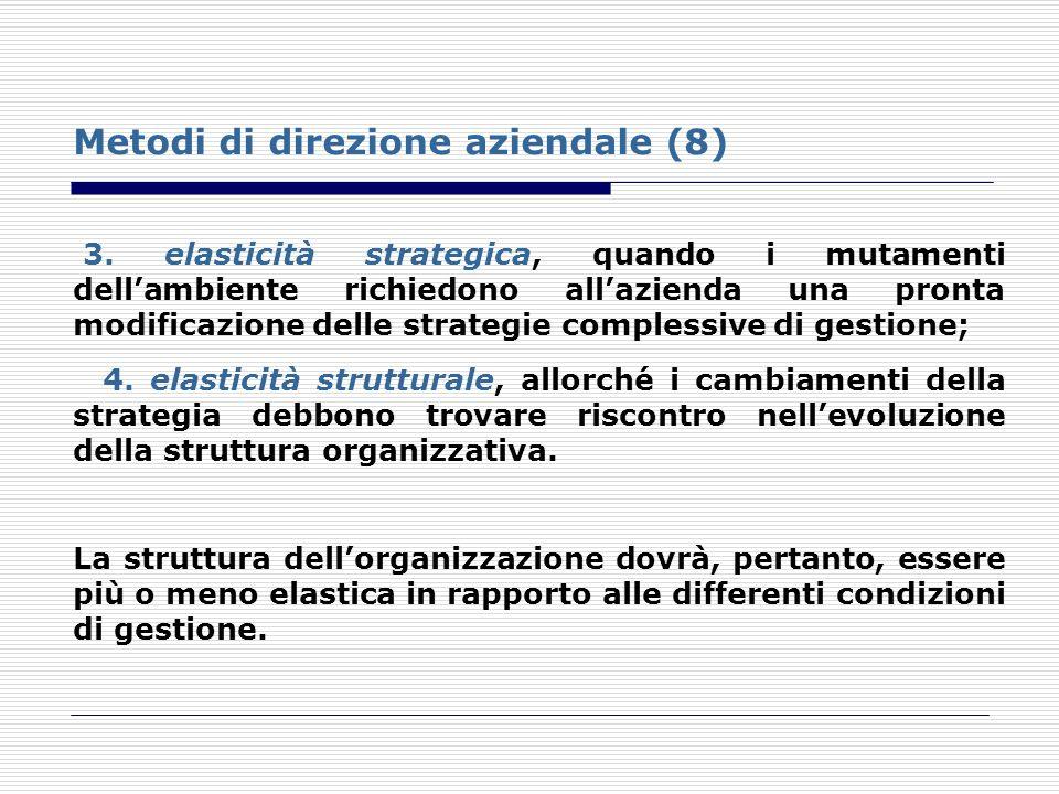 Metodi di direzione aziendale (8) 3. elasticità strategica, quando i mutamenti dellambiente richiedono allazienda una pronta modificazione delle strat