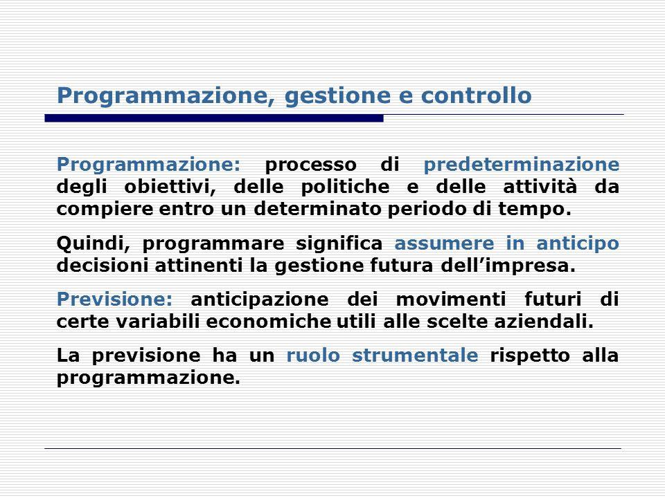 Programmazione, gestione e controllo Programmazione: processo di predeterminazione degli obiettivi, delle politiche e delle attività da compiere entro