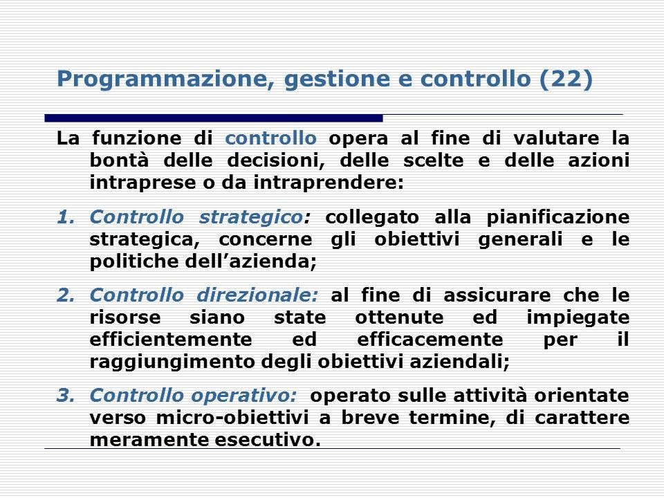 Programmazione, gestione e controllo (22) La funzione di controllo opera al fine di valutare la bontà delle decisioni, delle scelte e delle azioni int