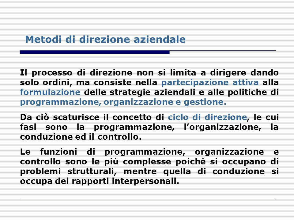 Metodi di direzione aziendale Il processo di direzione non si limita a dirigere dando solo ordini, ma consiste nella partecipazione attiva alla formul