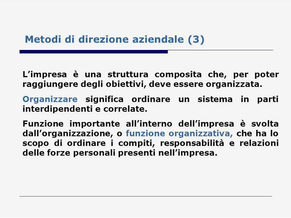 Metodi di direzione aziendale (3) Limpresa è una struttura composita che, per poter raggiungere degli obiettivi, deve essere organizzata. Organizzare
