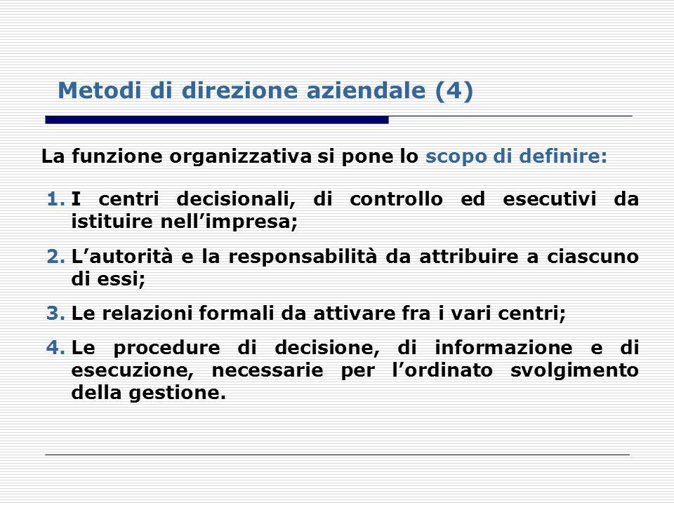 Metodi di direzione aziendale (4) La funzione organizzativa si pone lo scopo di definire: 1.I centri decisionali, di controllo ed esecutivi da istitui