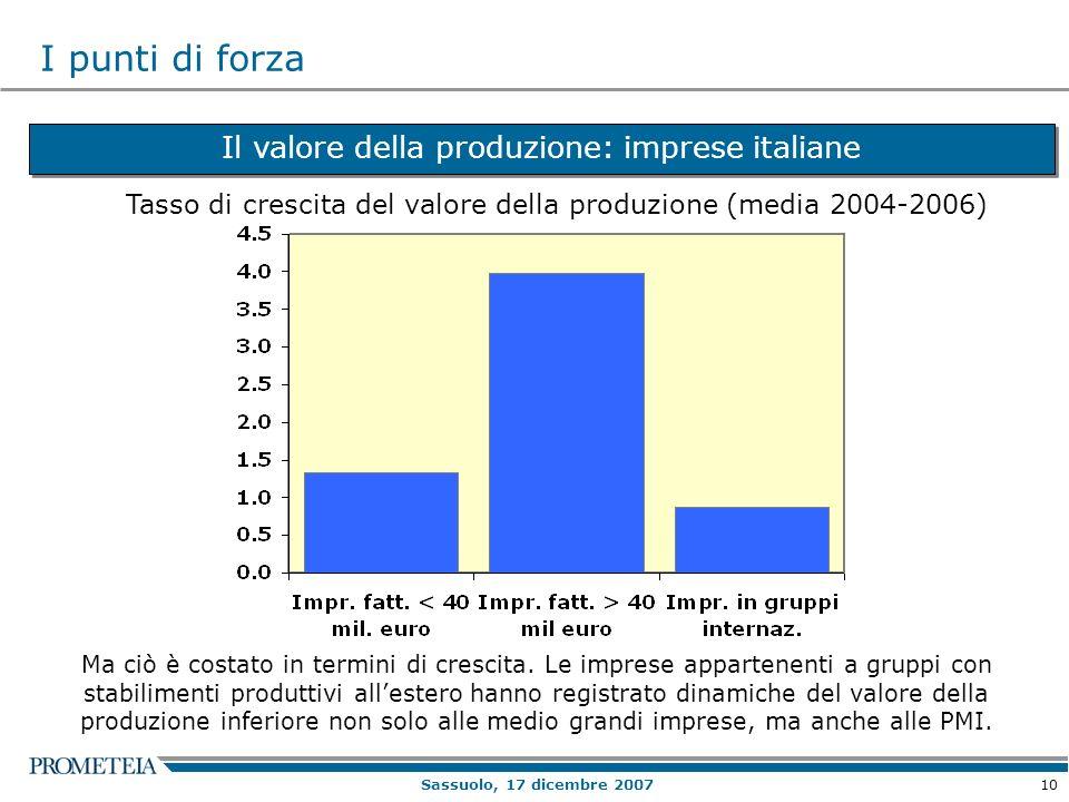 10 Sassuolo, 17 dicembre 2007 Il valore della produzione: imprese italiane Ma ciò è costato in termini di crescita.