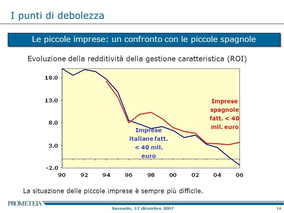 14 Sassuolo, 17 dicembre 2007 Le piccole imprese: un confronto con le piccole spagnole I punti di debolezza La situazione delle piccole imprese è sempre più difficile.