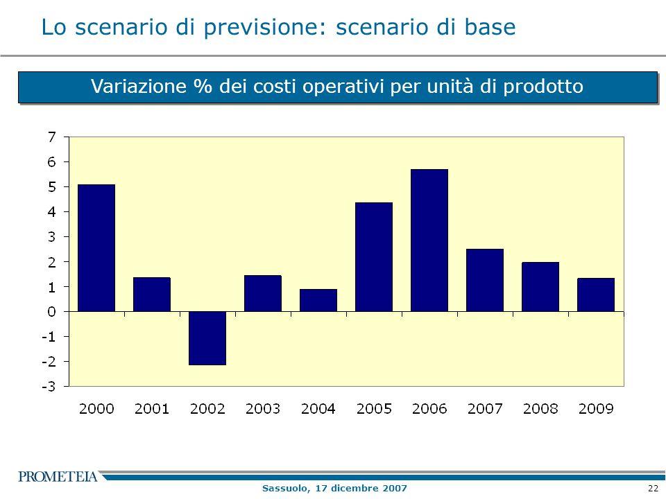 22 Sassuolo, 17 dicembre 2007 Lo scenario di previsione: scenario di base Variazione % dei costi operativi per unità di prodotto