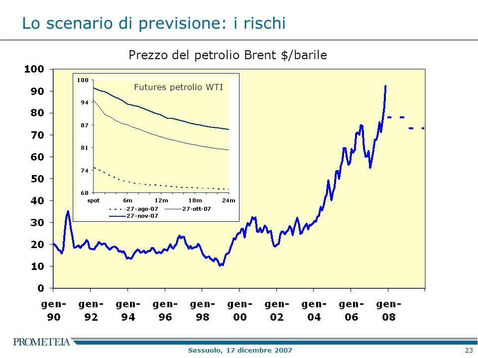 23 Sassuolo, 17 dicembre 2007 Lo scenario di previsione: i rischi Prezzo del petrolio Brent $/barile Futures petrolio WTI