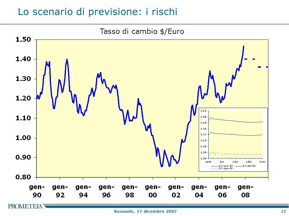 25 Sassuolo, 17 dicembre 2007 Lo scenario di previsione: i rischi Tasso di cambio $/Euro