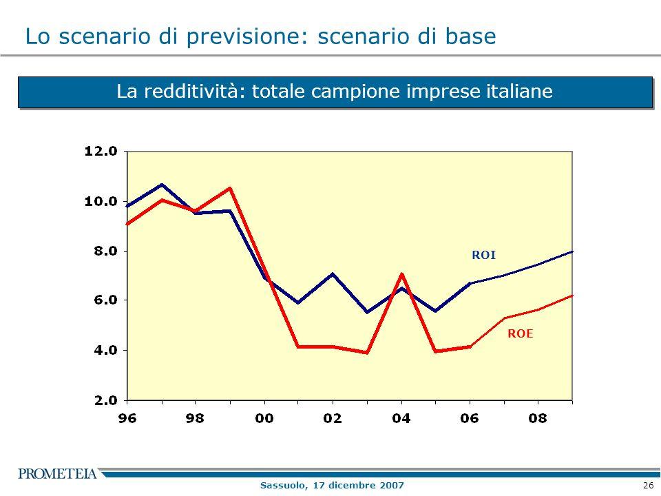 26 Sassuolo, 17 dicembre 2007 La redditività: totale campione imprese italiane Lo scenario di previsione: scenario di base ROI ROE