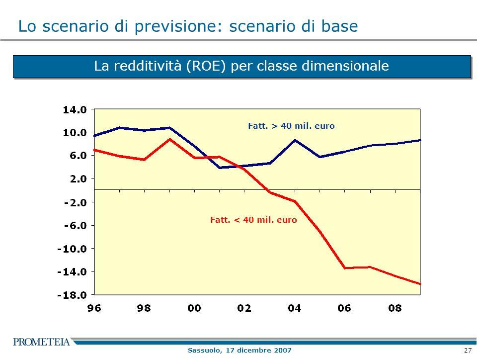 27 Sassuolo, 17 dicembre 2007 La redditività (ROE) per classe dimensionale Lo scenario di previsione: scenario di base Fatt.