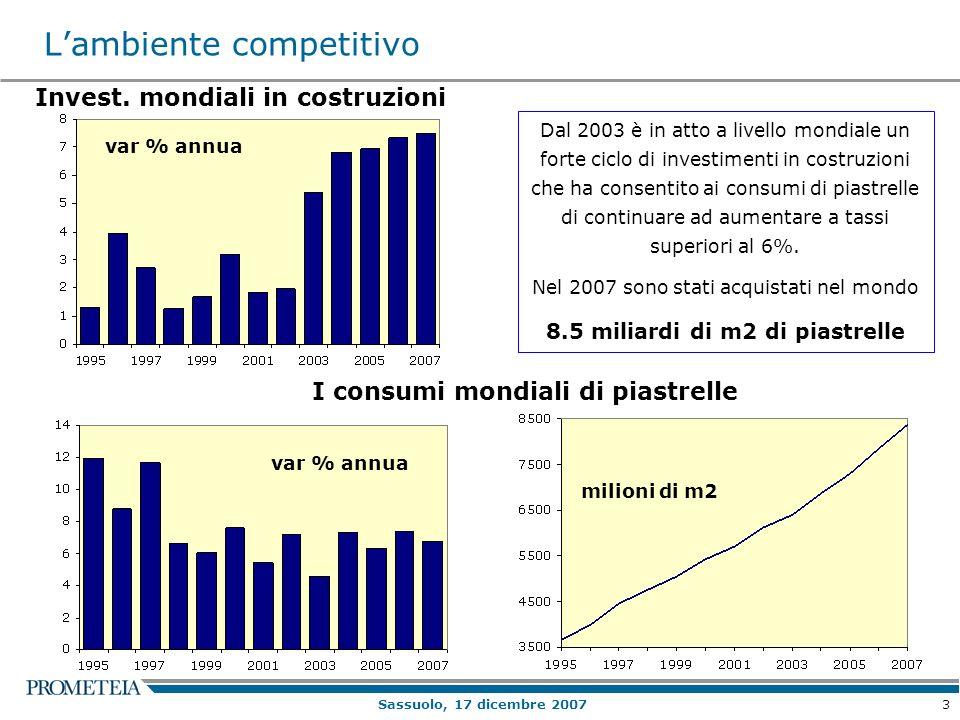 3 Sassuolo, 17 dicembre 2007 Lambiente competitivo Invest.