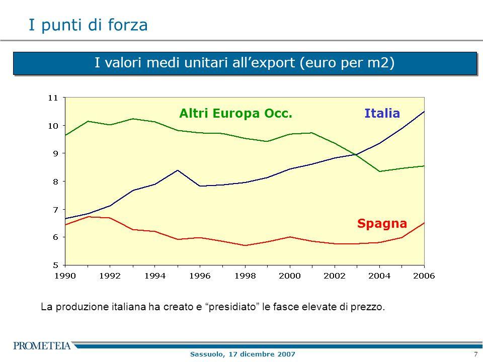 7 Sassuolo, 17 dicembre 2007 I punti di forza I valori medi unitari allexport (euro per m2) La produzione italiana ha creato e presidiato le fasce elevate di prezzo.