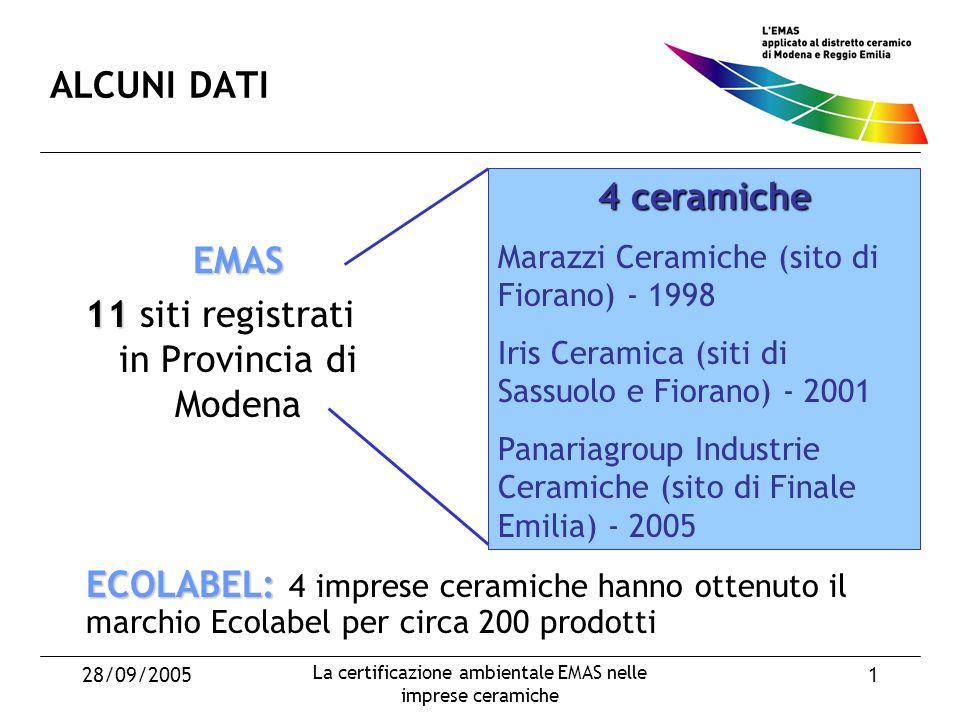 28/09/2005 La certificazione ambientale EMAS nelle imprese ceramiche 1 ALCUNI DATI EMAS 11 11 siti registrati in Provincia di Modena ECOLABEL: ECOLABEL: 4 imprese ceramiche hanno ottenuto il marchio Ecolabel per circa 200 prodotti 4 ceramiche Marazzi Ceramiche (sito di Fiorano) - 1998 Iris Ceramica (siti di Sassuolo e Fiorano) - 2001 Panariagroup Industrie Ceramiche (sito di Finale Emilia) - 2005