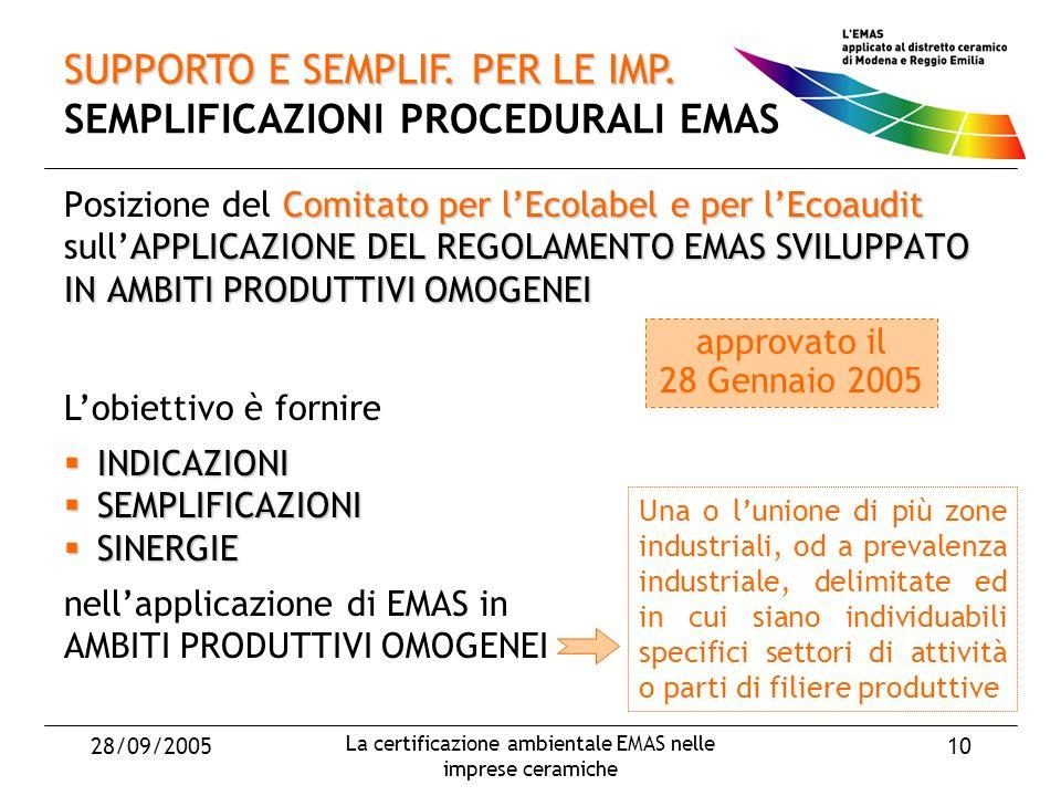 28/09/2005 La certificazione ambientale EMAS nelle imprese ceramiche 10 Comitato per lEcolabel e per lEcoaudit APPLICAZIONE DEL REGOLAMENTO EMAS SVILUPPATO IN AMBITI PRODUTTIVI OMOGENEI Posizione del Comitato per lEcolabel e per lEcoaudit sullAPPLICAZIONE DEL REGOLAMENTO EMAS SVILUPPATO IN AMBITI PRODUTTIVI OMOGENEI SUPPORTO E SEMPLIF.