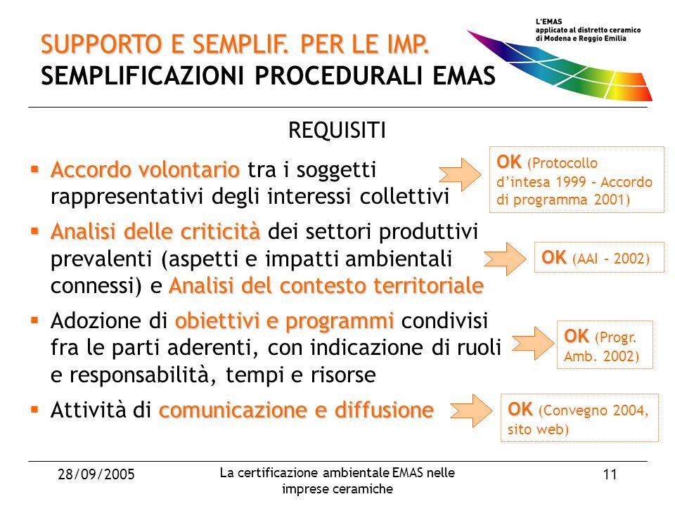 28/09/2005 La certificazione ambientale EMAS nelle imprese ceramiche 11 REQUISITI SUPPORTO E SEMPLIF.