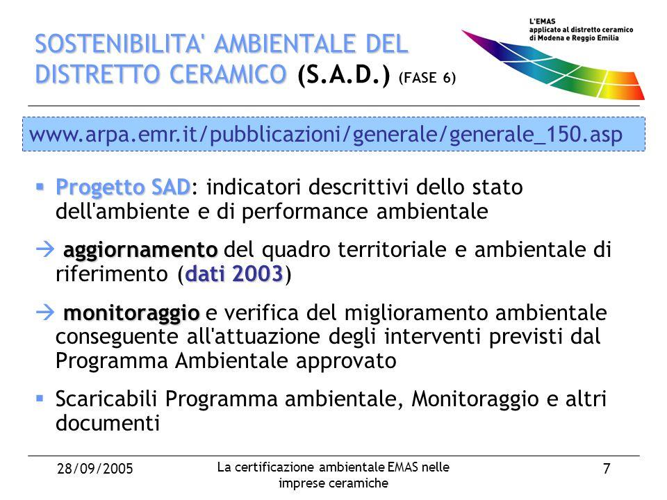 28/09/2005 La certificazione ambientale EMAS nelle imprese ceramiche 7 SOSTENIBILITA AMBIENTALE DEL DISTRETTO CERAMICO SOSTENIBILITA AMBIENTALE DEL DISTRETTO CERAMICO (S.A.D.) (FASE 6) Progetto SAD Progetto SAD: indicatori descrittivi dello stato dell ambiente e di performance ambientale aggiornamento dati 2003 aggiornamento del quadro territoriale e ambientale di riferimento (dati 2003) monitoraggio monitoraggio e verifica del miglioramento ambientale conseguente all attuazione degli interventi previsti dal Programma Ambientale approvato Scaricabili Programma ambientale, Monitoraggio e altri documenti www.arpa.emr.it/pubblicazioni/generale/generale_150.asp