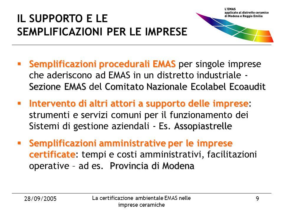 28/09/2005 La certificazione ambientale EMAS nelle imprese ceramiche 20 SEMPLIFICAZIONI AMMINISTRATIVE Esenzione installazione di strumenti di controllo Esenzione dallapplicazione di quanto previsto allart.