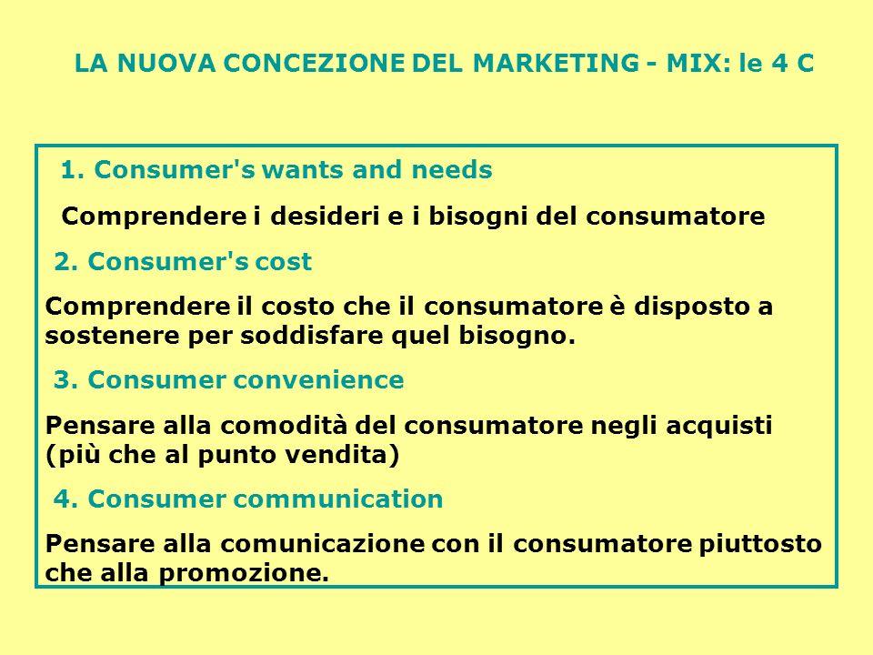 LA NUOVA CONCEZIONE DEL MARKETING - MIX: le 4 C 1. Consumer's wants and needs Comprendere i desideri e i bisogni del consumatore 2. Consumer's cost Co