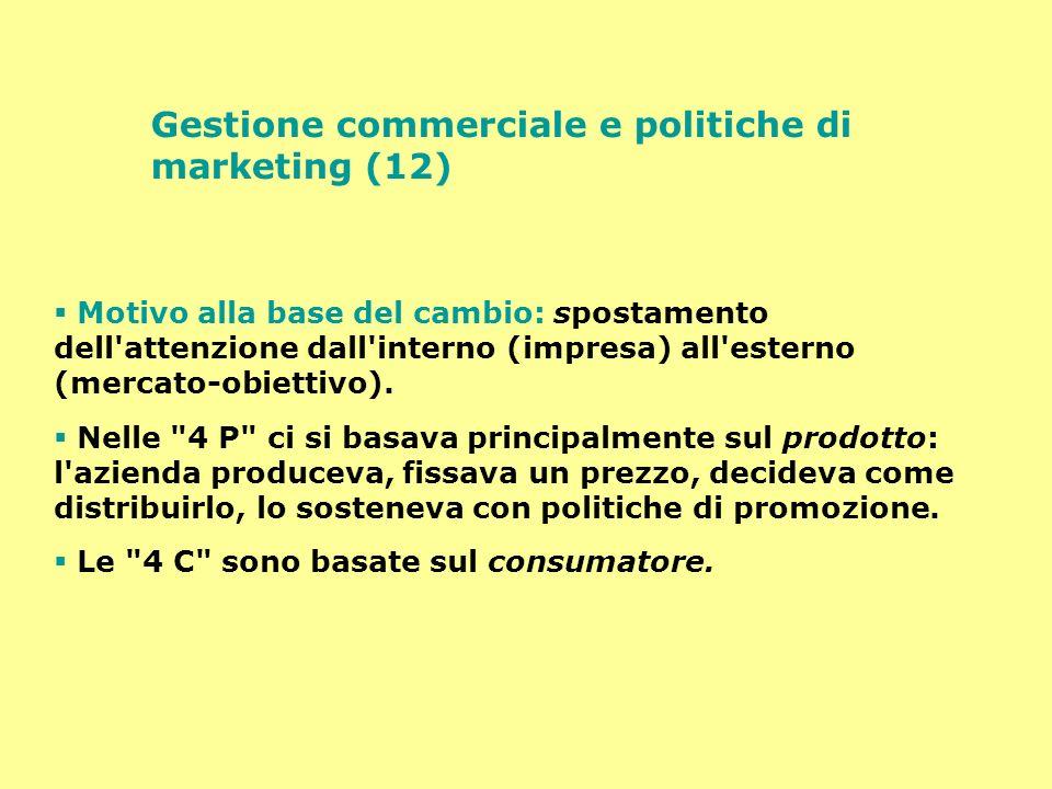 Gestione commerciale e politiche di marketing (12) Motivo alla base del cambio: spostamento dell'attenzione dall'interno (impresa) all'esterno (mercat