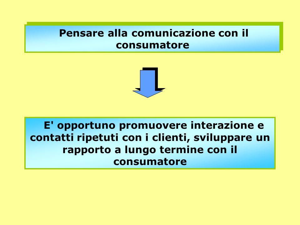 Pensare alla comunicazione con il consumatore E' opportuno promuovere interazione e contatti ripetuti con i clienti, sviluppare un rapporto a lungo te