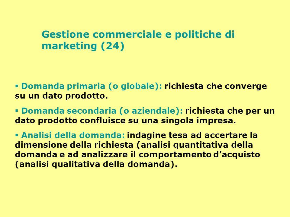 Gestione commerciale e politiche di marketing (24) Domanda primaria (o globale): richiesta che converge su un dato prodotto. Domanda secondaria (o azi