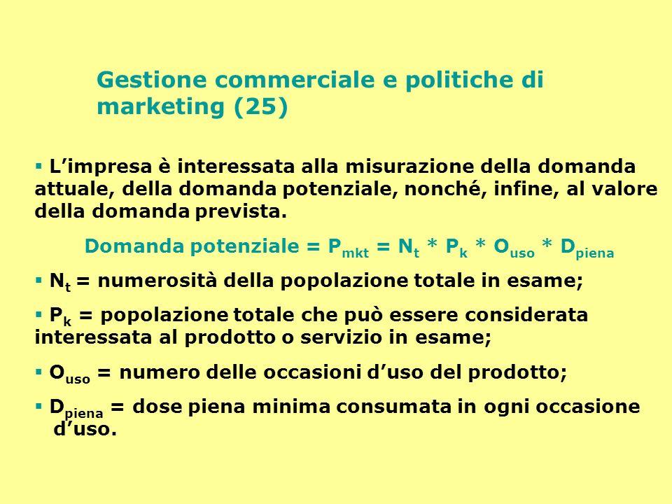 Gestione commerciale e politiche di marketing (25) Limpresa è interessata alla misurazione della domanda attuale, della domanda potenziale, nonché, in