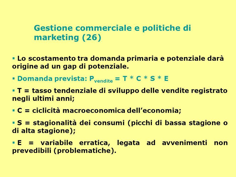 Gestione commerciale e politiche di marketing (26) Lo scostamento tra domanda primaria e potenziale darà origine ad un gap di potenziale. Domanda prev