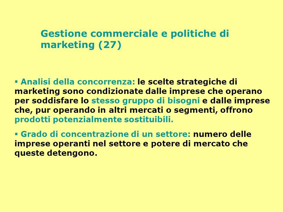 Gestione commerciale e politiche di marketing (27) Analisi della concorrenza: le scelte strategiche di marketing sono condizionate dalle imprese che o