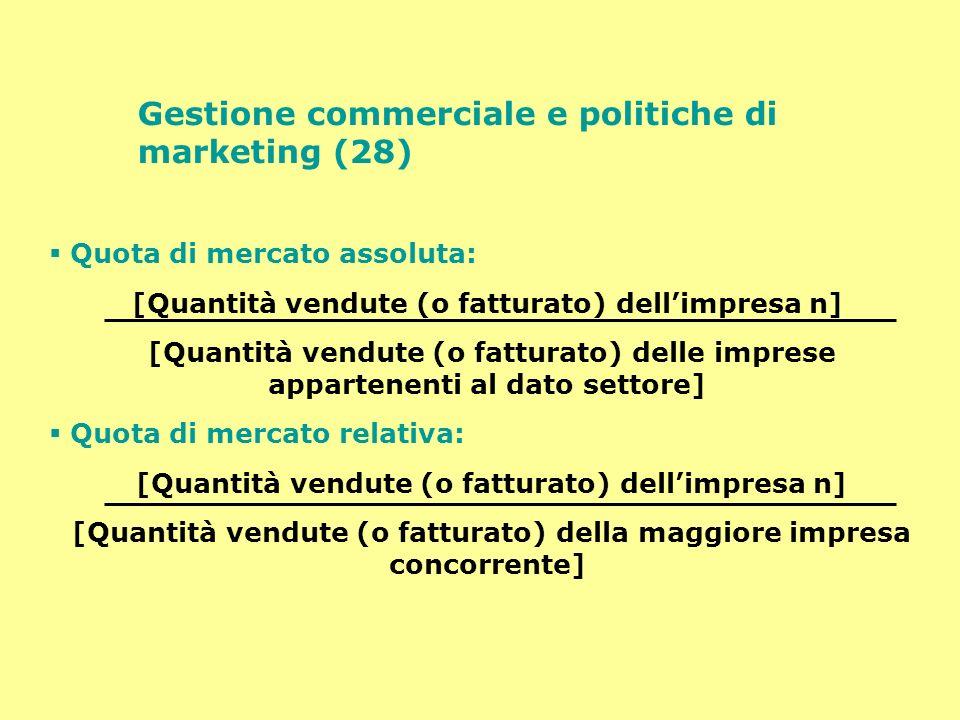 Gestione commerciale e politiche di marketing (28) Quota di mercato assoluta: [Quantità vendute (o fatturato) dellimpresa n] [Quantità vendute (o fatt