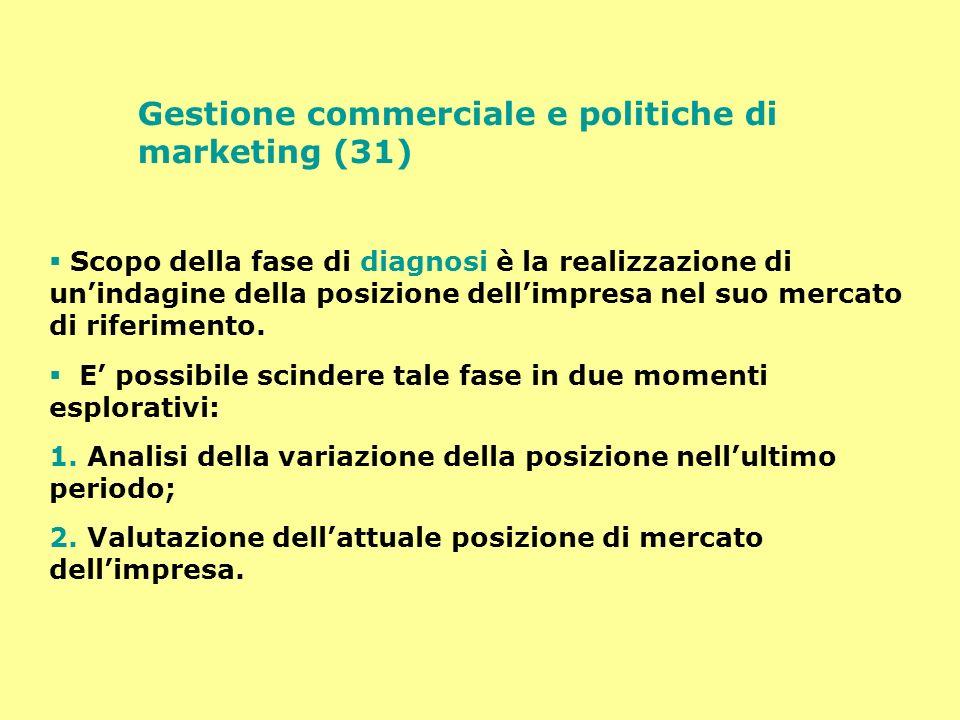 Gestione commerciale e politiche di marketing (31) Scopo della fase di diagnosi è la realizzazione di unindagine della posizione dellimpresa nel suo m