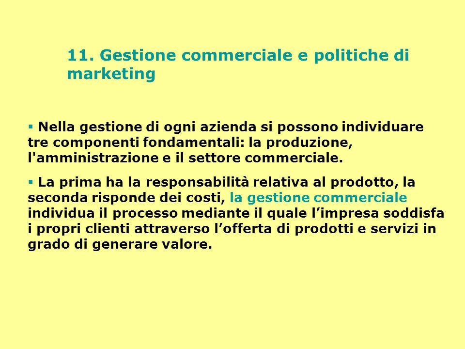 11. Gestione commerciale e politiche di marketing Nella gestione di ogni azienda si possono individuare tre componenti fondamentali: la produzione, l'