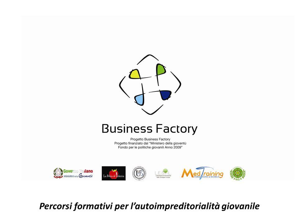 Gestione della produzione e della logistica Prof. Francesco Contò Potenza 01 Aprile2011