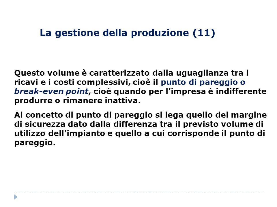 La gestione della produzione (11) Questo volume è caratterizzato dalla uguaglianza tra i ricavi e i costi complessivi, cioè il punto di pareggio o bre