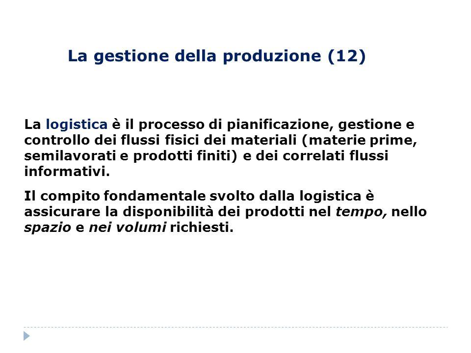 La gestione della produzione (12) La logistica è il processo di pianificazione, gestione e controllo dei flussi fisici dei materiali (materie prime, s