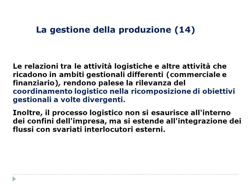 La gestione della produzione (14) Le relazioni tra le attività logistiche e altre attività che ricadono in ambiti gestionali differenti (commerciale e