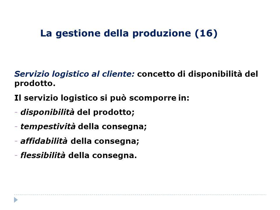 La gestione della produzione (16) Servizio logistico al cliente: concetto di disponibilità del prodotto. Il servizio logistico si può scomporre in: -