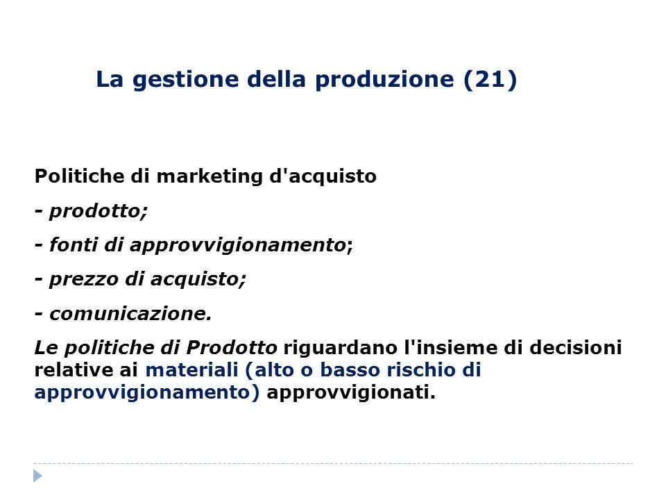 La gestione della produzione (21) Politiche di marketing d'acquisto - prodotto; - fonti di approvvigionamento; - prezzo di acquisto; - comunicazione.