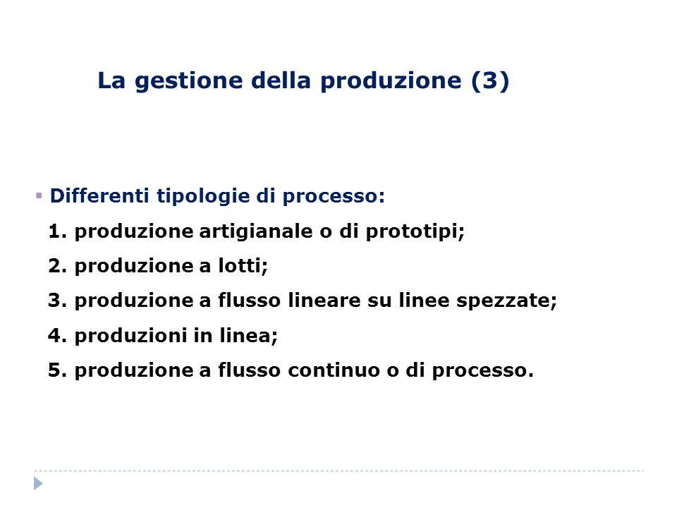 La gestione della produzione (3) Differenti tipologie di processo: 1. produzione artigianale o di prototipi; 2. produzione a lotti; 3. produzione a fl