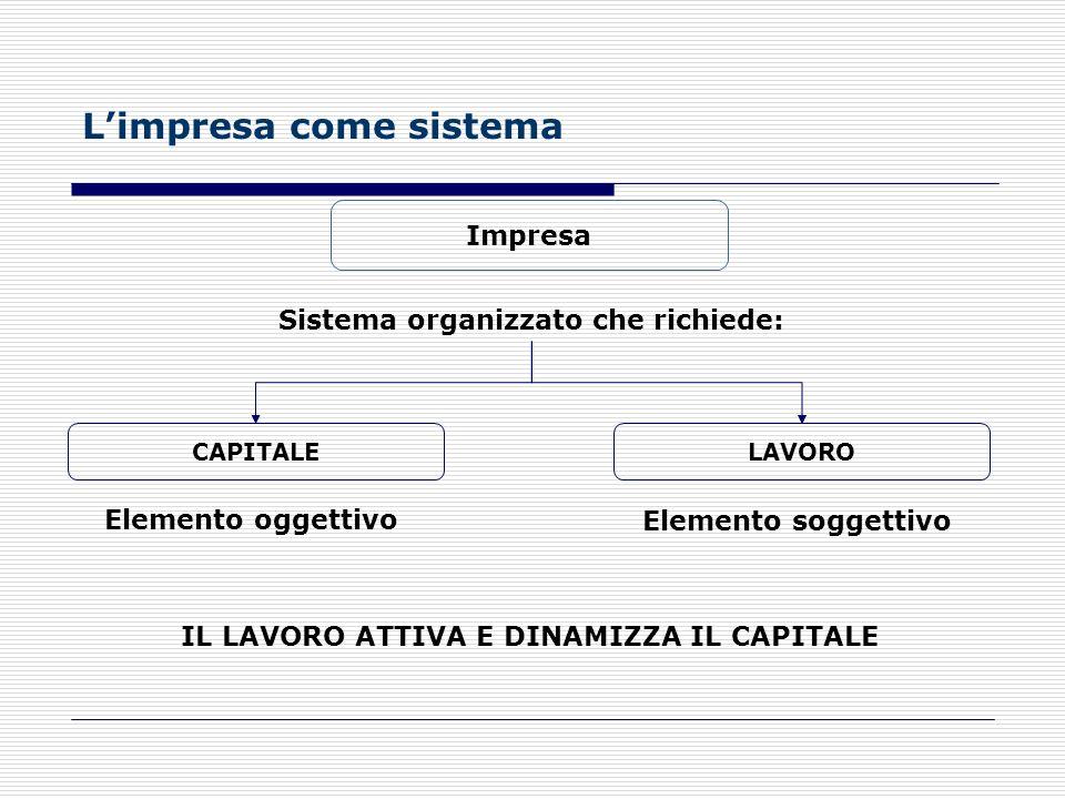 Limpresa come sistema socio-tecnico Limpresa è quindi: un sistema aperto di tipo socio-tecnico Operano risorse umane e tecniche Deve intrattenere rela