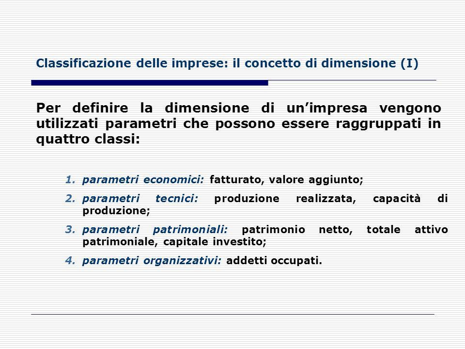 Le imprese. Classificazione IMPRESE DIMENSIONE PICCOLE GRANDI MEDIE 1.Volume daffari 2.Investimenti 3.Numero di addetti Parametri principali: