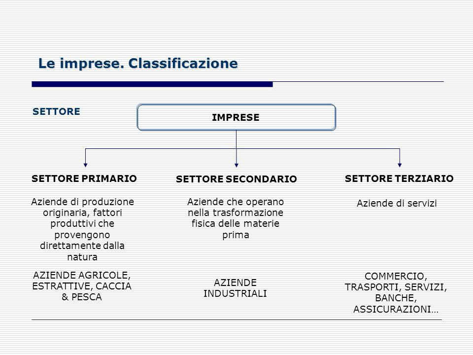 Prof. Giovanni Fiori Corso di Economia Aziendale 19 I legami tra le imprese IMPRESE RETI DISTRETTI INDUSTRIALI GRUPPI Legami gerarchici Legami di merc
