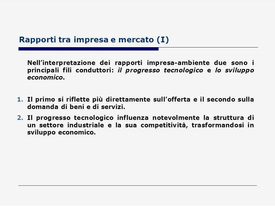 2. Limpresa e il mercato IMPRESA AMBIENTE Acquisizione materie prime e Scelta delle porzioni di mercato da soddisfare Ambiente transazionale Ambiente