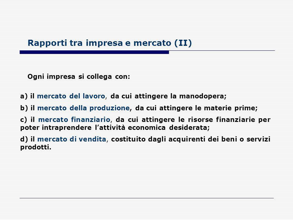 Rapporti tra impresa e mercato (I) Nellinterpretazione dei rapporti impresa-ambiente due sono i principali fili conduttori: il progresso tecnologico e