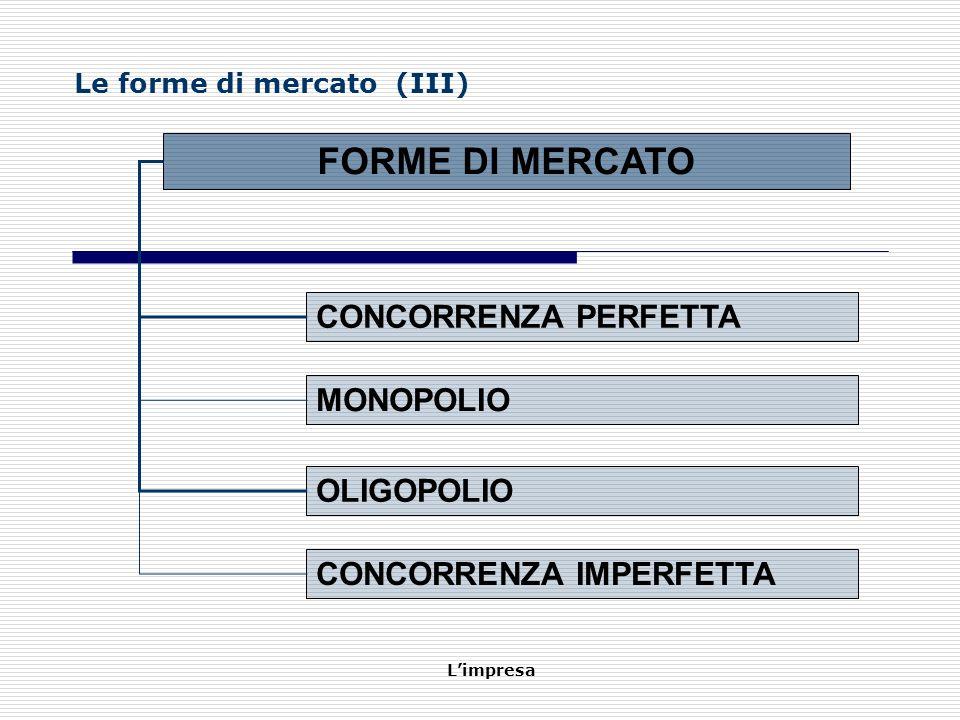 Le forme di mercato (II) Il mercato concorrenziale si basa su quattro condizioni fondamentali: 1. Atomizzazione dellofferta; 2. Omogeneità dei prodott